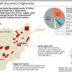 Afghan's Narco-Jihad and Pentagon's Map