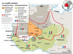 The Conflict in Mali infographic by Le Figaro (France)