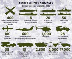 military_modernization