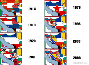 Historical development of  the west Balkans