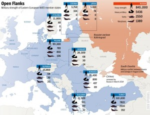 NATO military presence in Baltic during March 2014