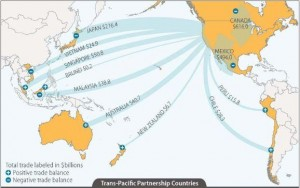 Trans-Pacific Partnership countries.
