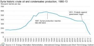 crude_oil_condensates