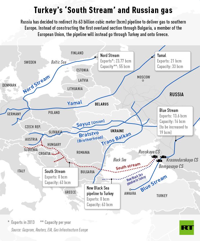 http://orientalreview.org/wp-content/uploads/2014/12/gas_to_eu_final_3.png