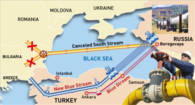 Картинки по запросу Turkey gas