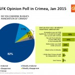 German sociologists on Crimea's choice