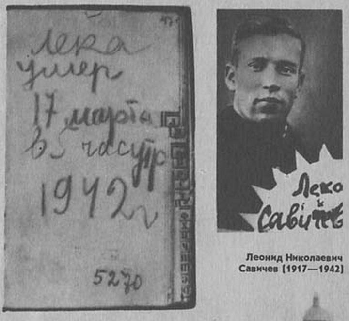 Leonid Savichev (1917 - 1942)