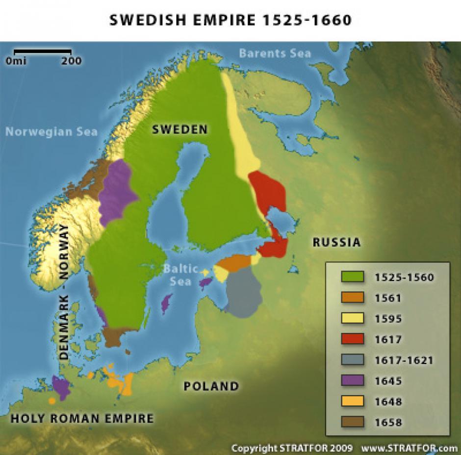 svenska imperiet