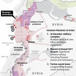 So who is in Russia's crosshairs in Syria?