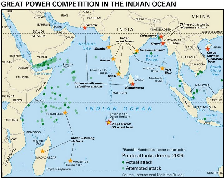 Indian Ocean As A Prize Or Crisis Of Multipolarity ChinaIndia