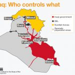 Political Uncertainty In Post-Daesh Iraq