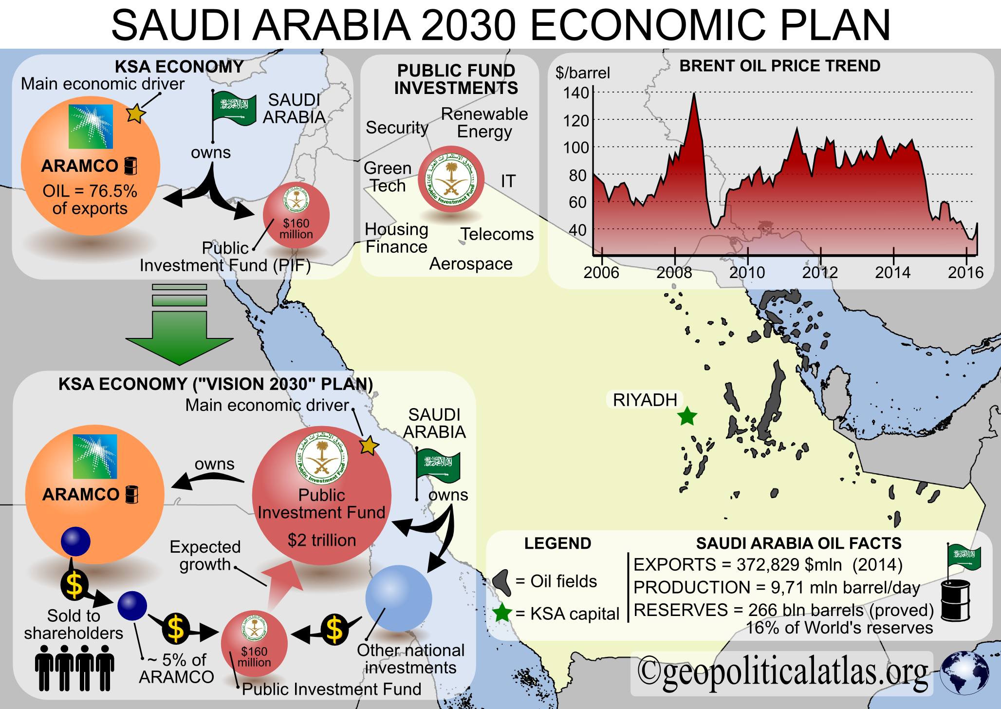 Image result for saudi vision 2030 weapons