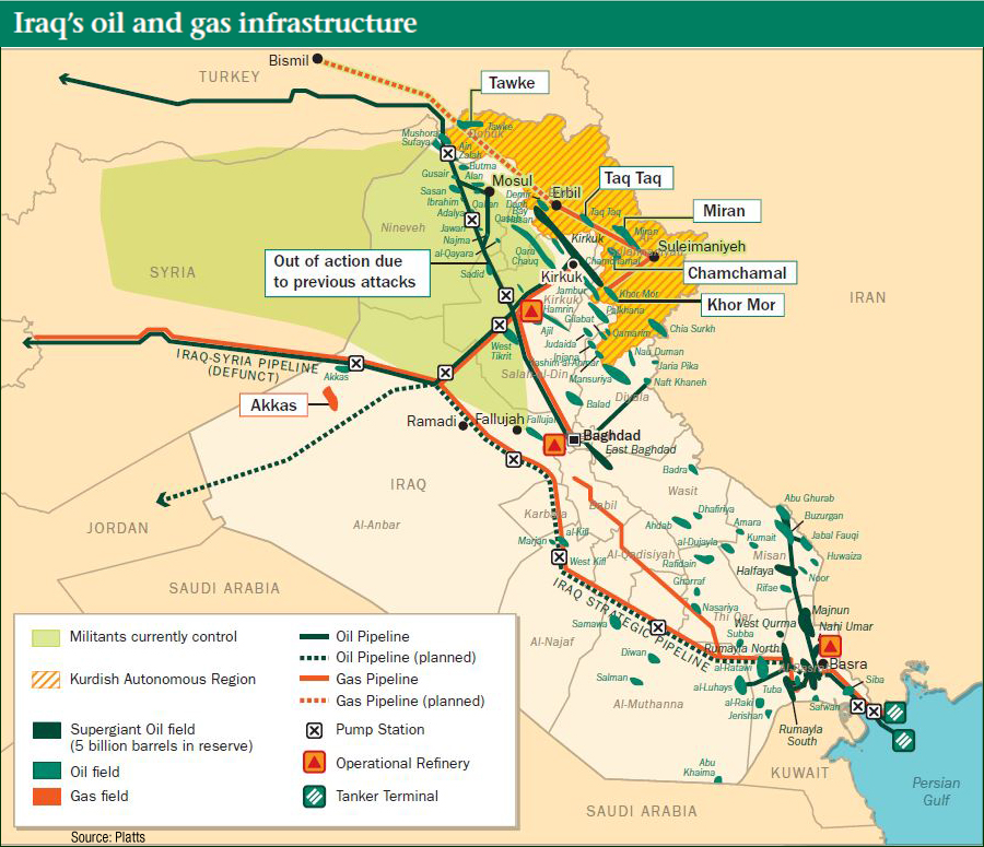 Iraq oil & gas map