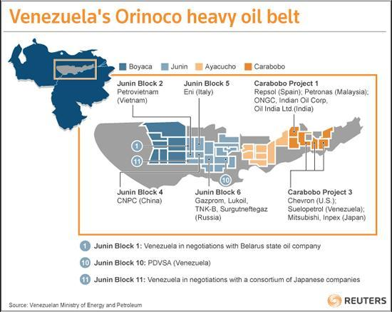 Orinoco heavy oil belt