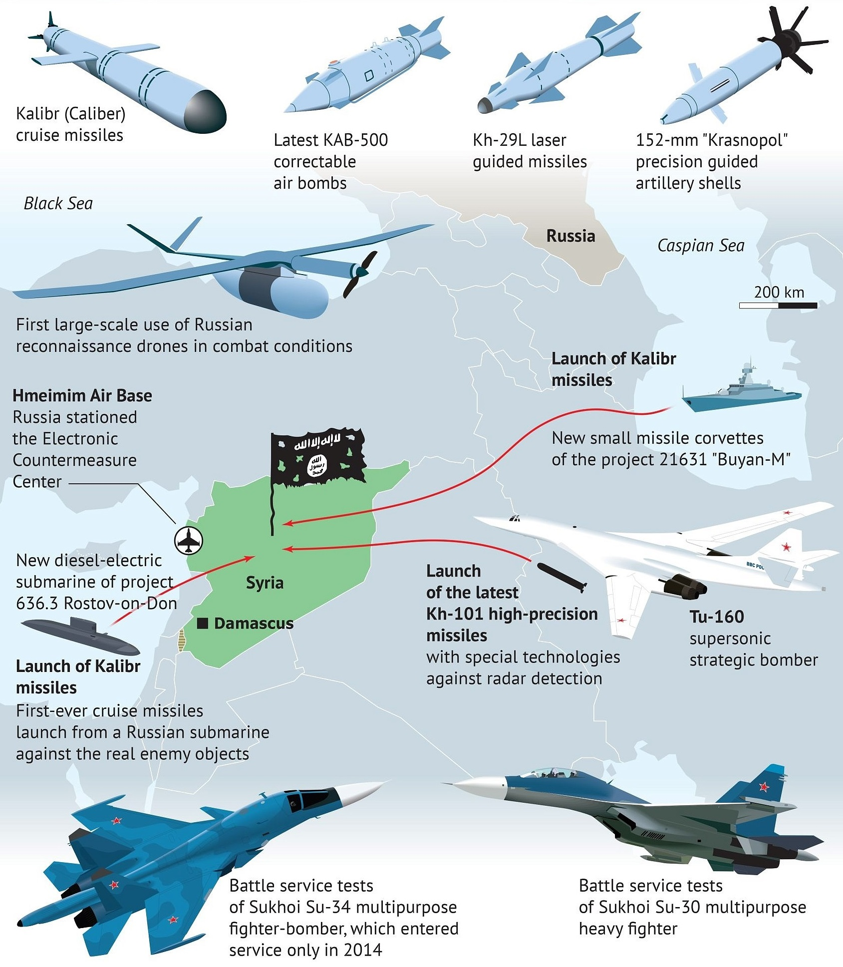 Here S How Russian Forces Battled To Victory In Syria