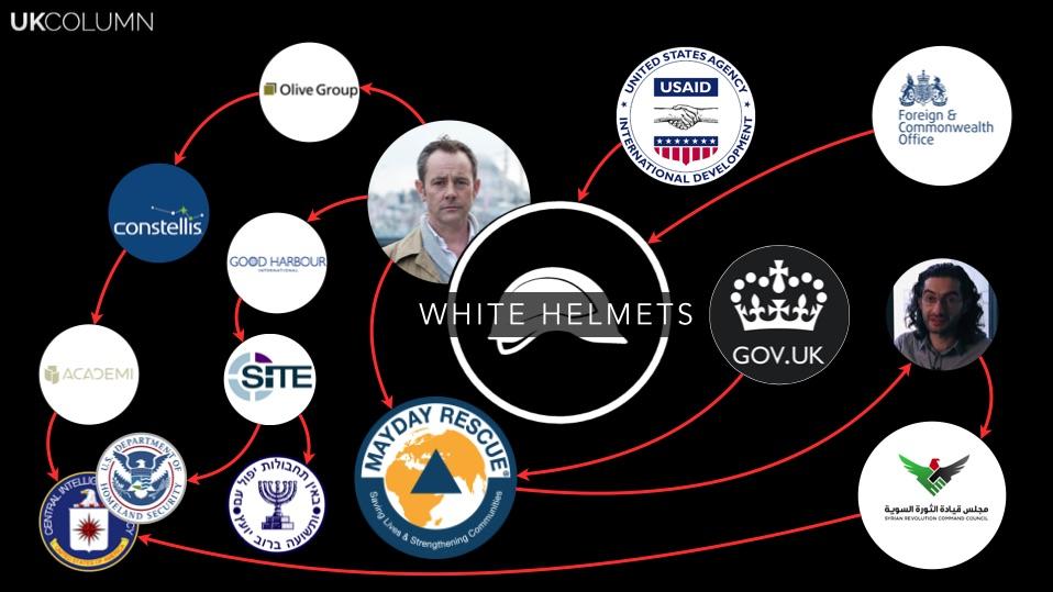 Afbeeldingsresultaat voor UN are the white helmets
