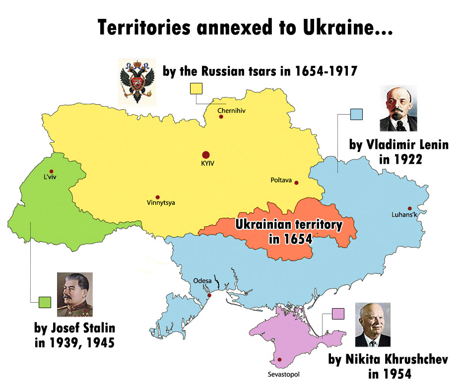 Territories annex to Ukraine
