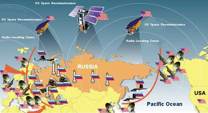 A New Iron Curtain: The US-NATO Missile Shield Encircles Eurasia