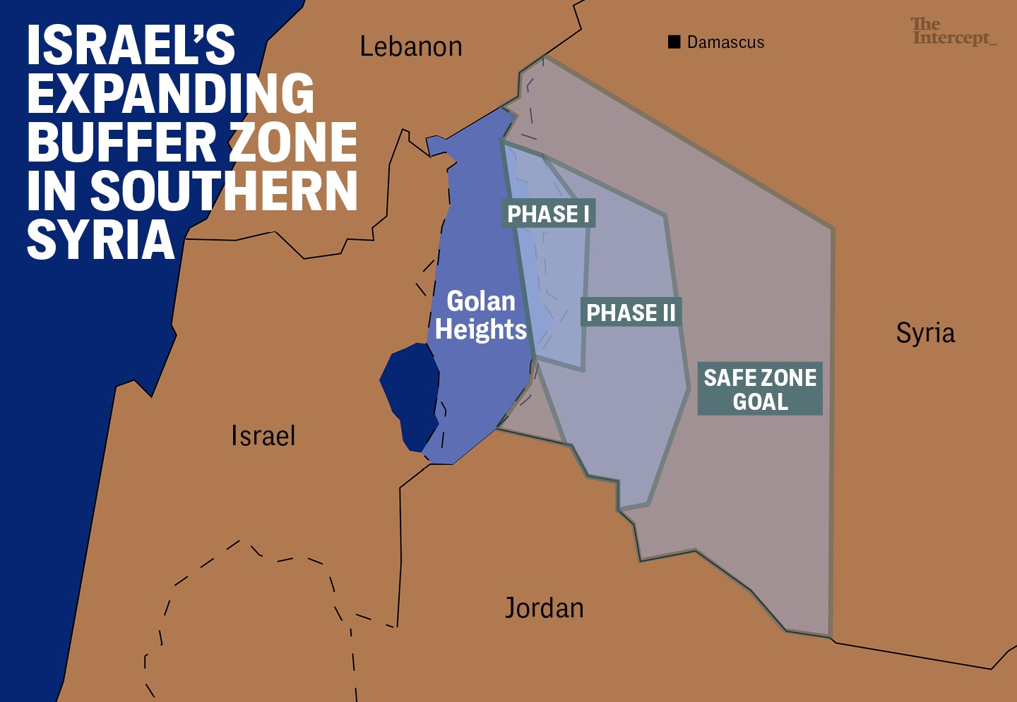 Israel safe zone in Syria