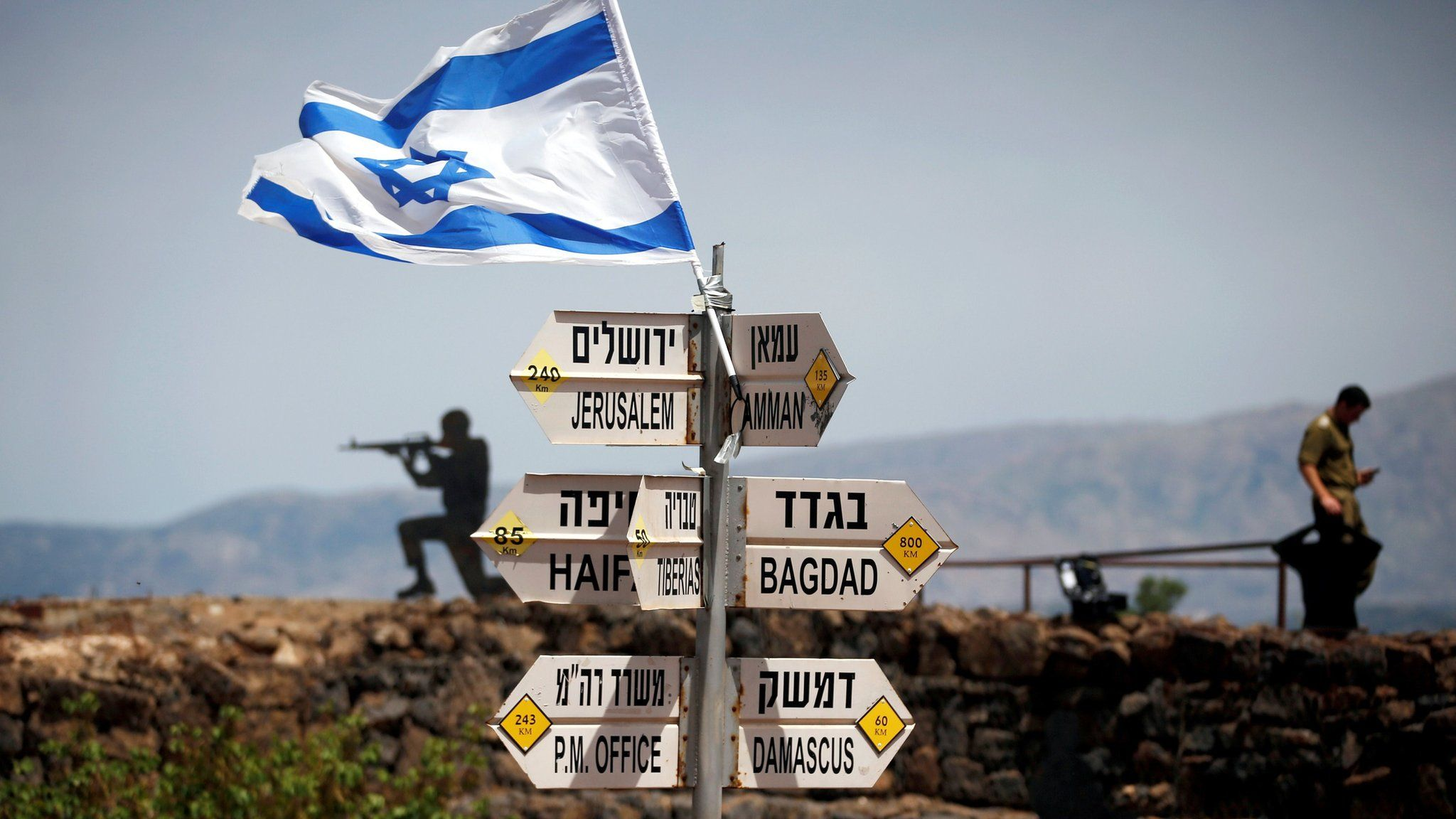 Israel and Golan Heights