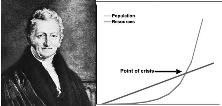 malthus point of crisis
