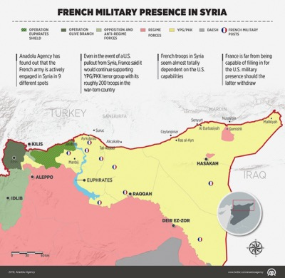 French military presence in Syria