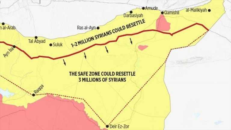 The safe zone proposed by Turkey in northeastern Syria