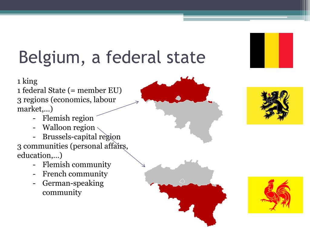 belgium-a-federal-state-l