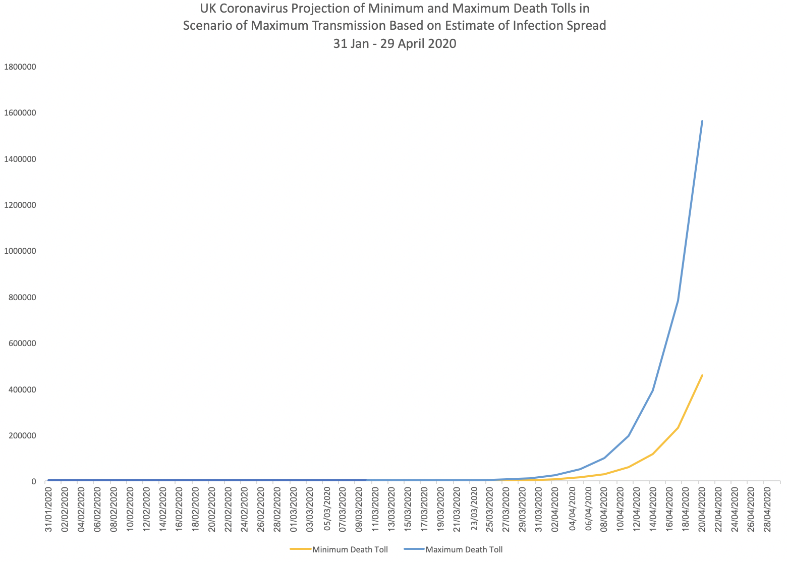 Coronavirus timeline_4