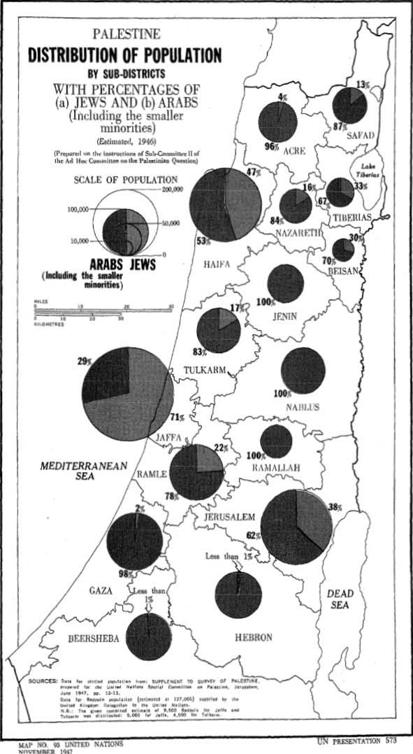 palestine-population-1947