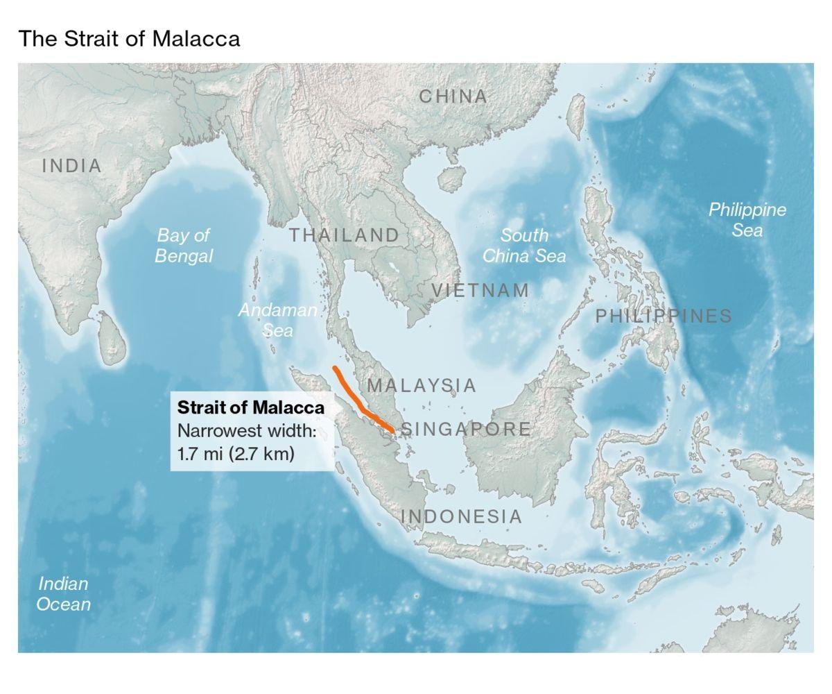 Strait of Malacca
