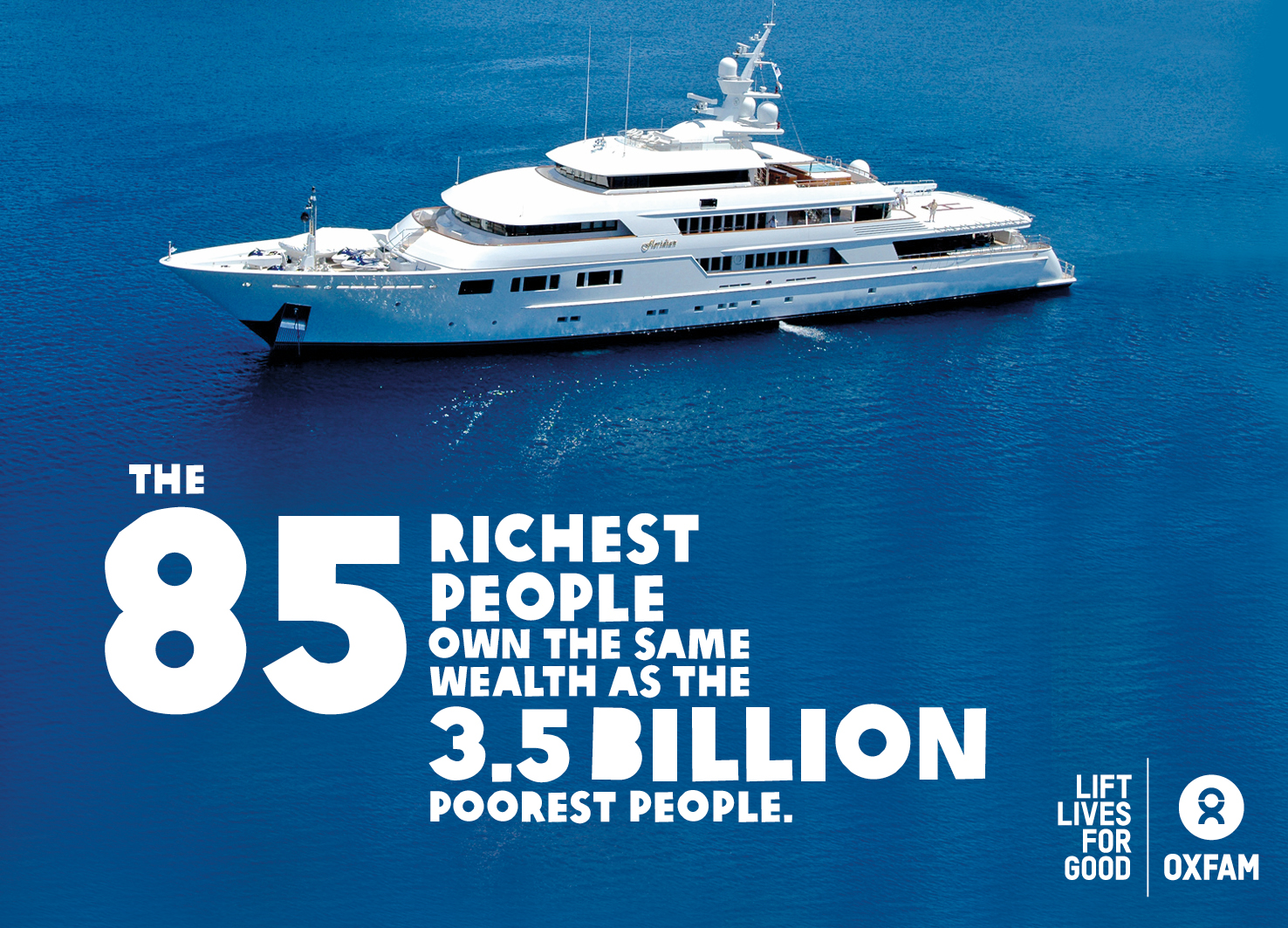 Richest and poorest
