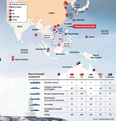 Military bases in the Pacific